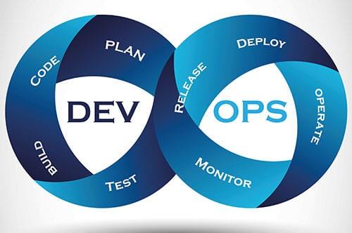 Darstellung zweier sich überschreidender Kreise zur Darstellung von DevOps.